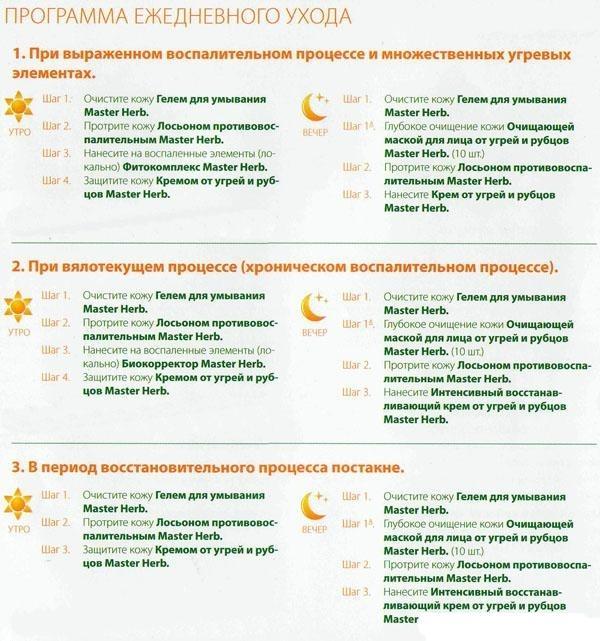 Программа лечения акне
