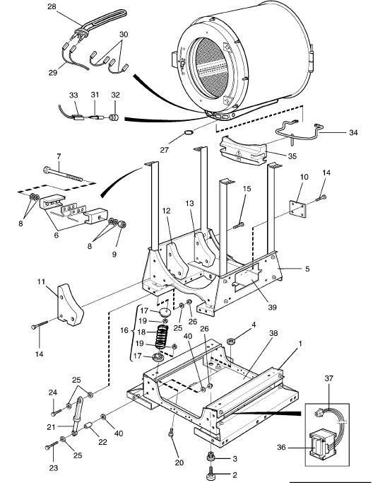 Technický popis pračky