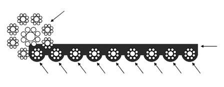 Vodorovné uspořádání ocelových lanek