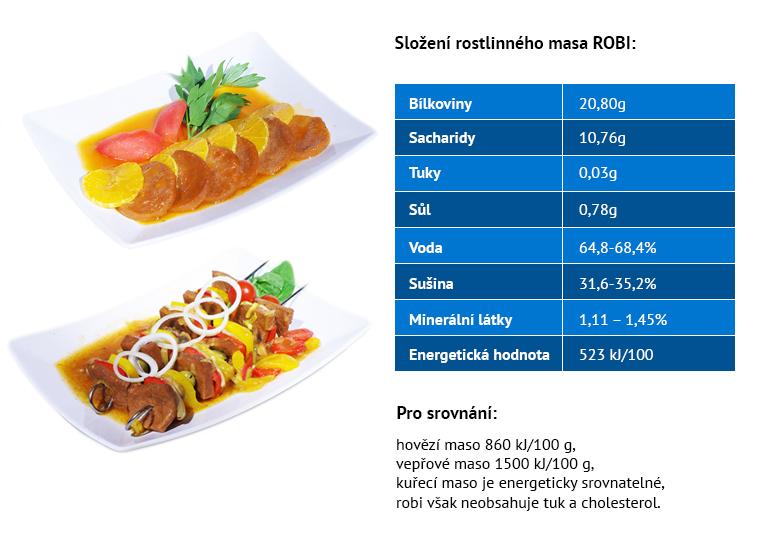 složení masa ROBI
