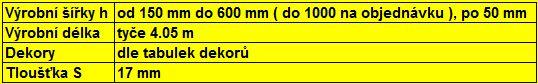parapety tabulka4