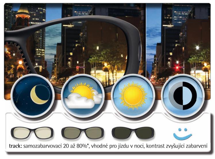 brýle pro jízdu v noci