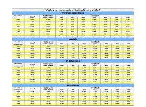 Váhy tabulí a svitků