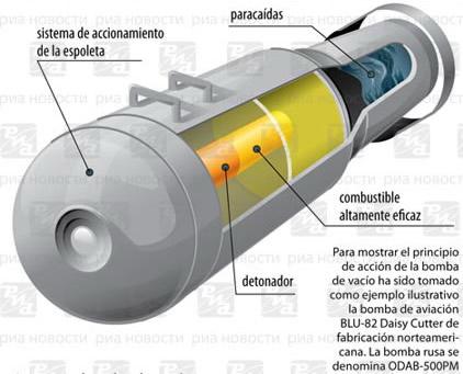 Resultado de imagen de bomba de fision nuclear