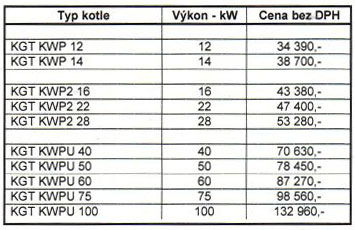 Tabulka výkonů různých kotlů