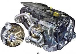 motory pro vozidla Dacia