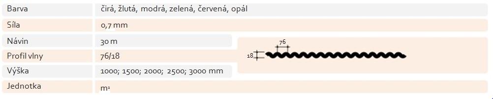 Průsvitná klolaminátová krytina
