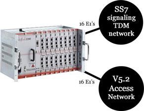 TELESIS Technologies   Stillink Applications