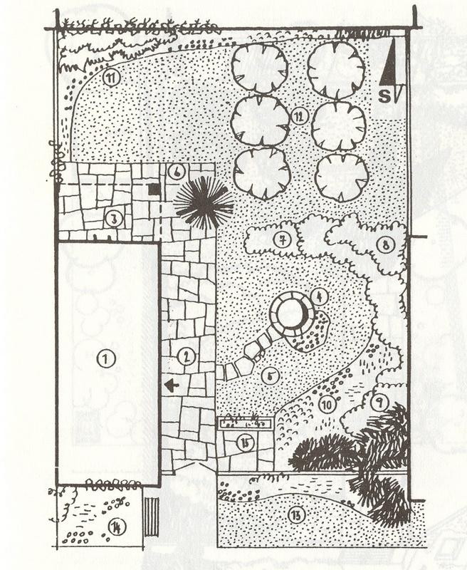 Skica při projektování zahrad