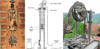 princip frézování komínů